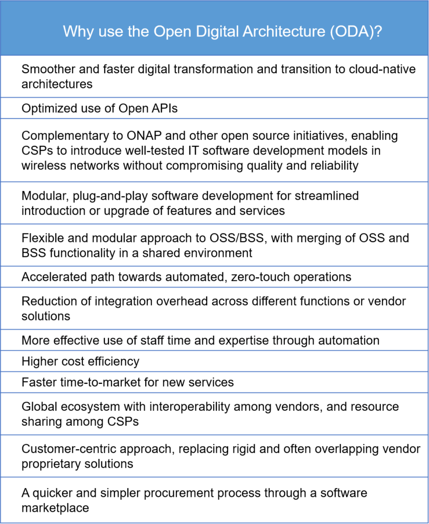 Why use Open Digital Architecture (ODA)?