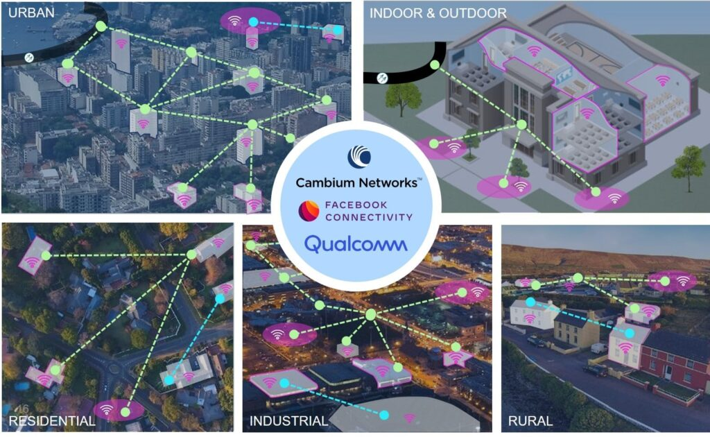 Cambium Networks: Terragraph connects people and things where fiber does not reach